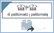 Siuntos is pastomato i pastomata